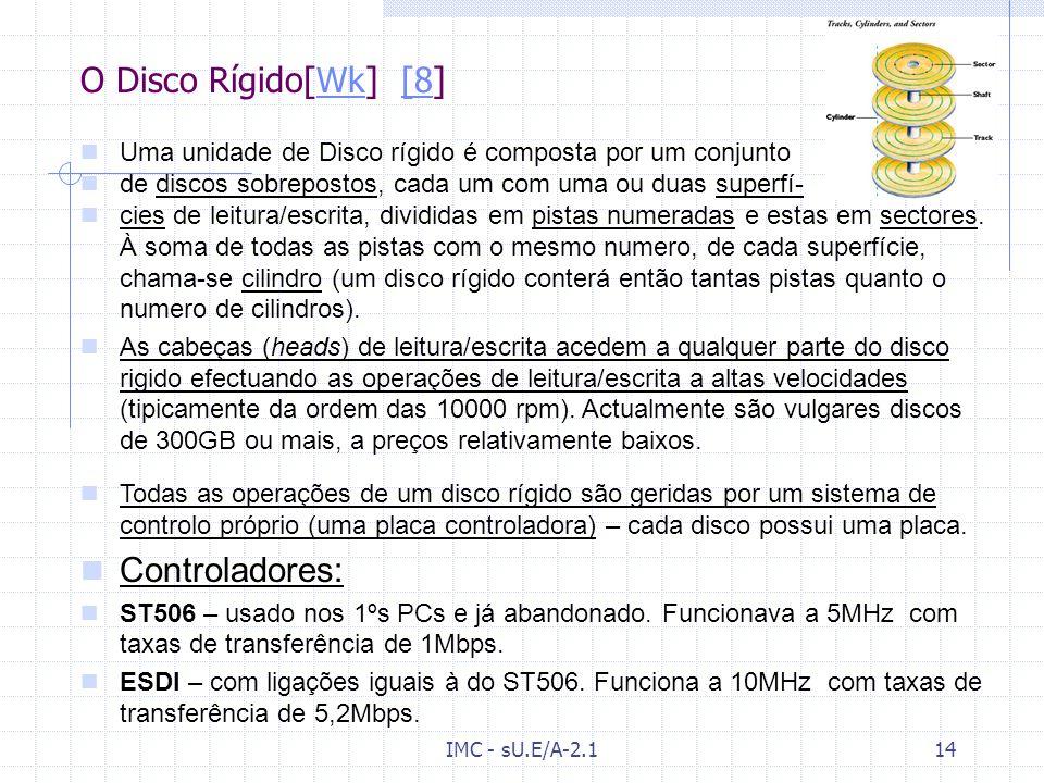 O Disco Rígido[Wk] [8] Controladores: